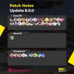 Super Smash Bros Ultimate Patch 8.0.0 rempli de buffs pour les lourds et les bas niveaux