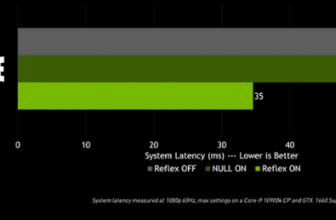 Fortnite RTX, DLSS et Nvidia Reflex disponibles maintenant