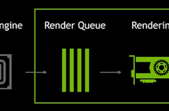 Nvidia Reflex dans Fortnite est une exigence pour chaque joueur compétitif